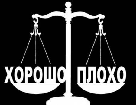 Методика проведения центральных тем модуля «Основы нравственности в мировых религиозных культурах» 8 класс