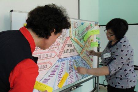Менеджеры образования и методический рост коллектива.