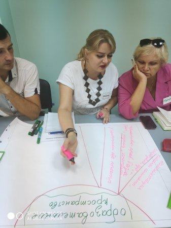 Повышение квалификации менеджеров образования: ум, хорошо организованный лучше, чем ум хорошо наполненный!